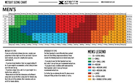 XW_MENS_Sizing Chart_Legend