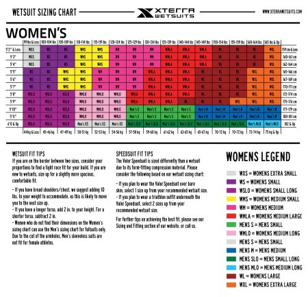XW_WOMENS_Sizing Chart_Legend